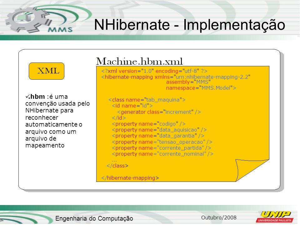 Outubro/2008 Engenharia do Computação NHibernate - Implementação <hibernate-mapping xmlns=