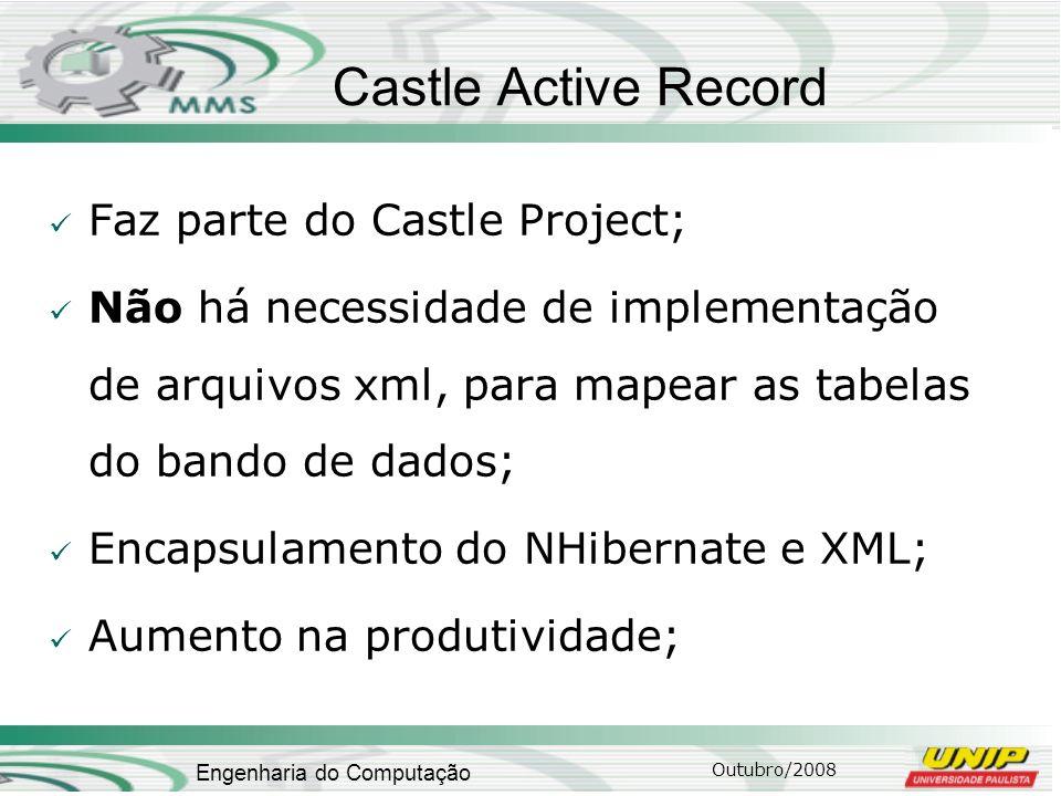 Outubro/2008 Engenharia do Computação Castle Active Record Faz parte do Castle Project; Não há necessidade de implementação de arquivos xml, para mape