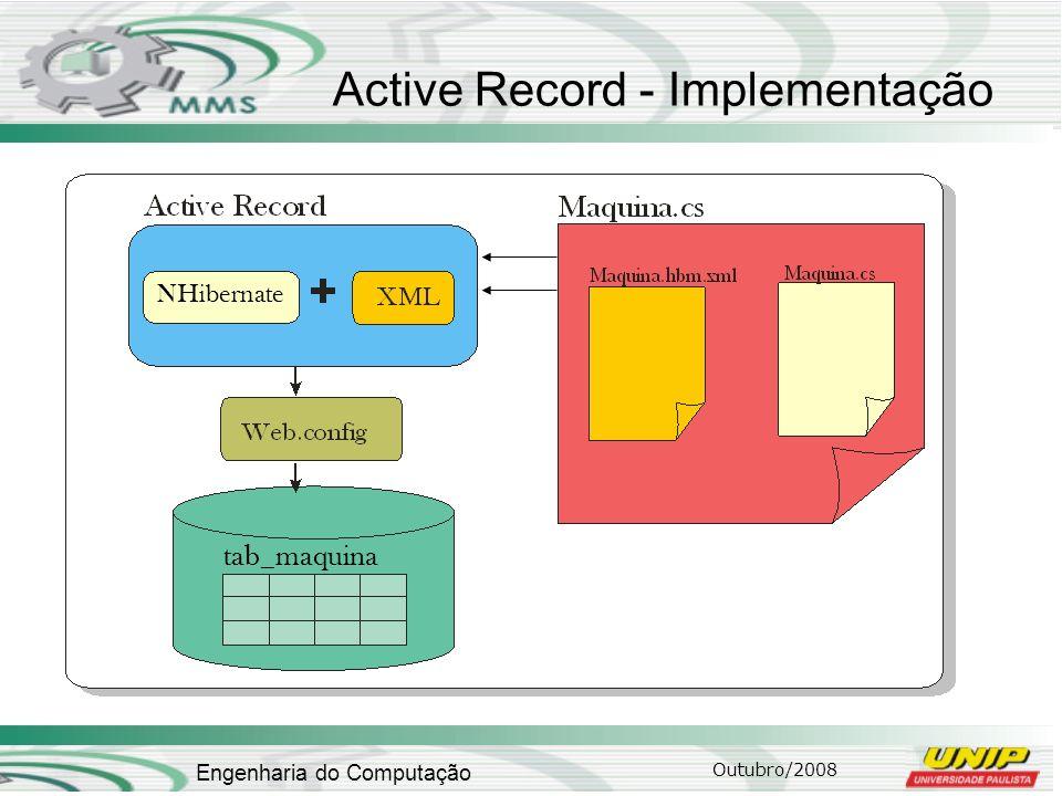 Outubro/2008 Engenharia do Computação Active Record - Implementação tab_maquina NHibernate