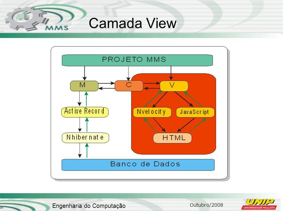 Outubro/2008 Engenharia do Computação Camada View