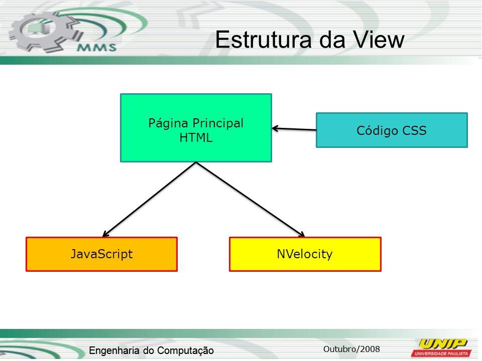 Outubro/2008 Engenharia do Computação Estrutura da View Outubro/2008 Engenharia do Computação Página Principal HTML Código CSS NVelocityJavaScript