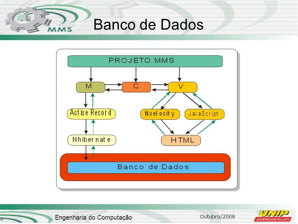 Outubro/2008 Engenharia do Computação Banco de Dados