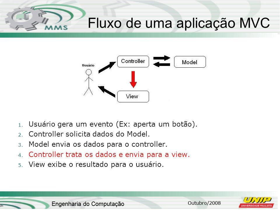 Outubro/2008 Engenharia do Computação Fluxo de uma aplicação MVC 1. Usuário gera um evento (Ex: aperta um botão). 2. Controller solicita dados do Mode