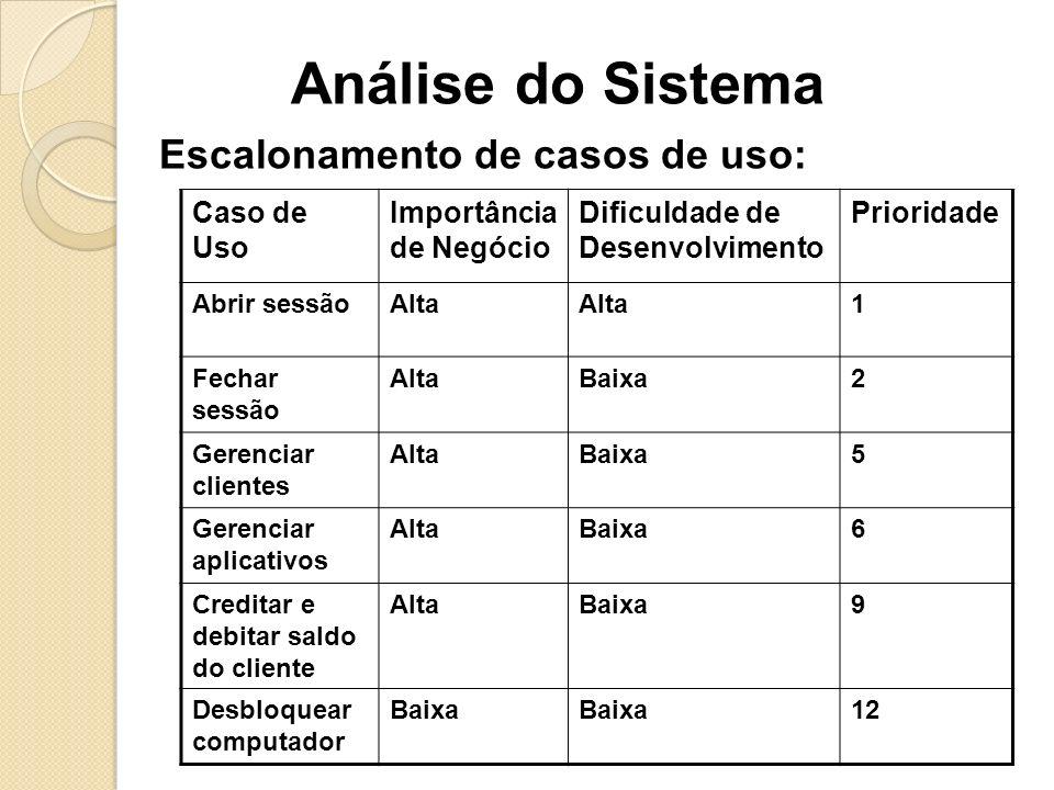 Análise do Sistema Caso de Uso Importância de Negócio Dificuldade de Desenvolvimento Prioridade Abrir sessãoAlta 1 Fechar sessão AltaBaixa2 Gerenciar