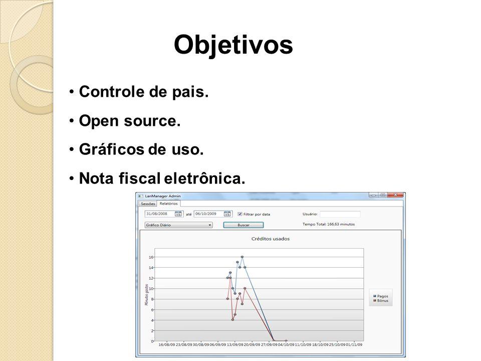 Objetivos Controle de pais. Open source. Gráficos de uso. Nota fiscal eletrônica.