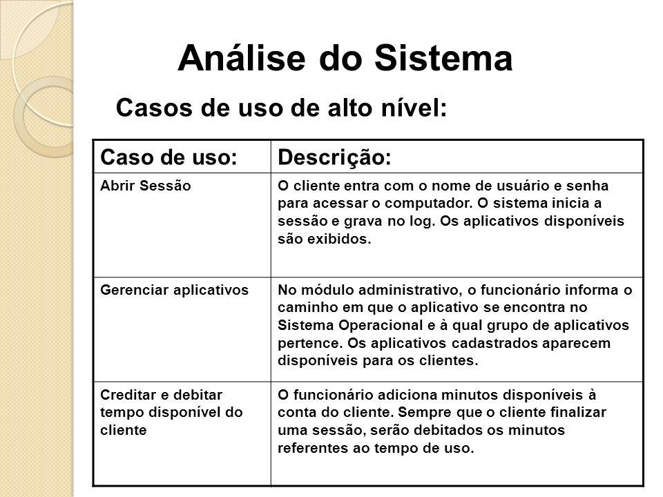 Caso de uso:Descrição: Abrir SessãoO cliente entra com o nome de usuário e senha para acessar o computador. O sistema inicia a sessão e grava no log.