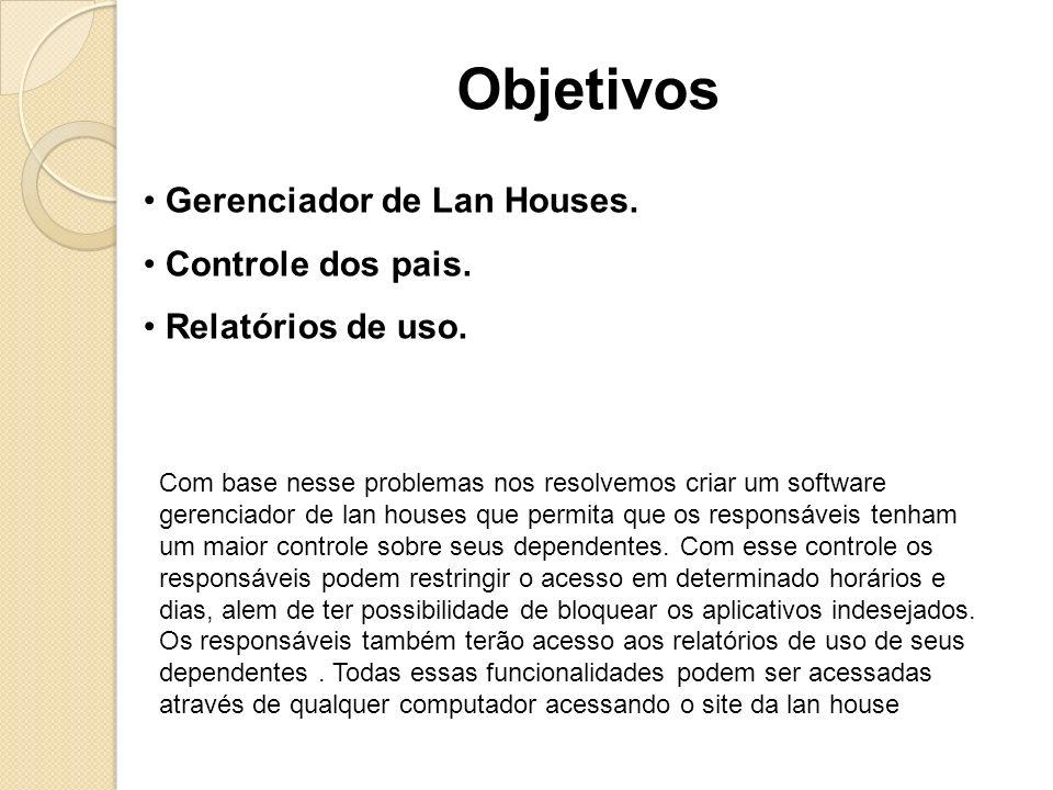 Três módulos (servidor, estação, web).Restrições do software.