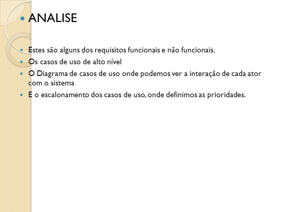 ANALISE Estes são alguns dos requisitos funcionais e não funcionais. Os casos de uso de alto nível O Diagrama de casos de uso onde podemos ver a inter