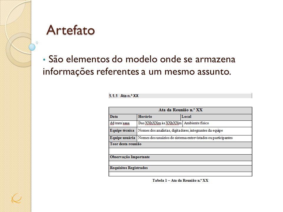 Artefato São elementos do modelo onde se armazena informações referentes a um mesmo assunto.