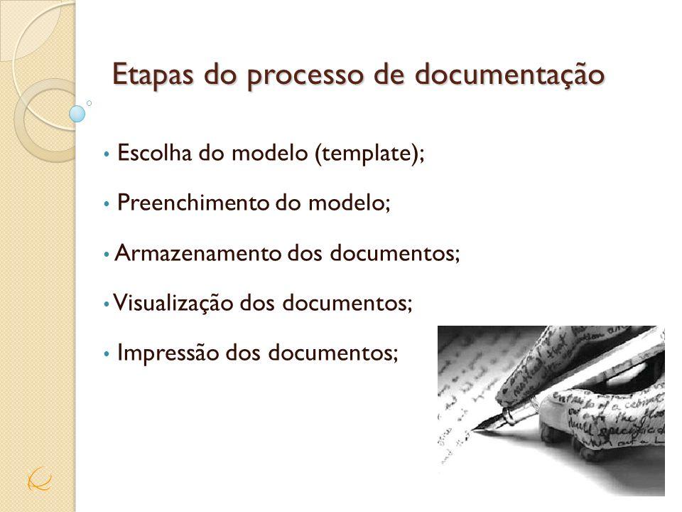 Etapas do processo de documentação Escolha do modelo (template); Preenchimento do modelo; Armazenamento dos documentos; Visualização dos documentos; I