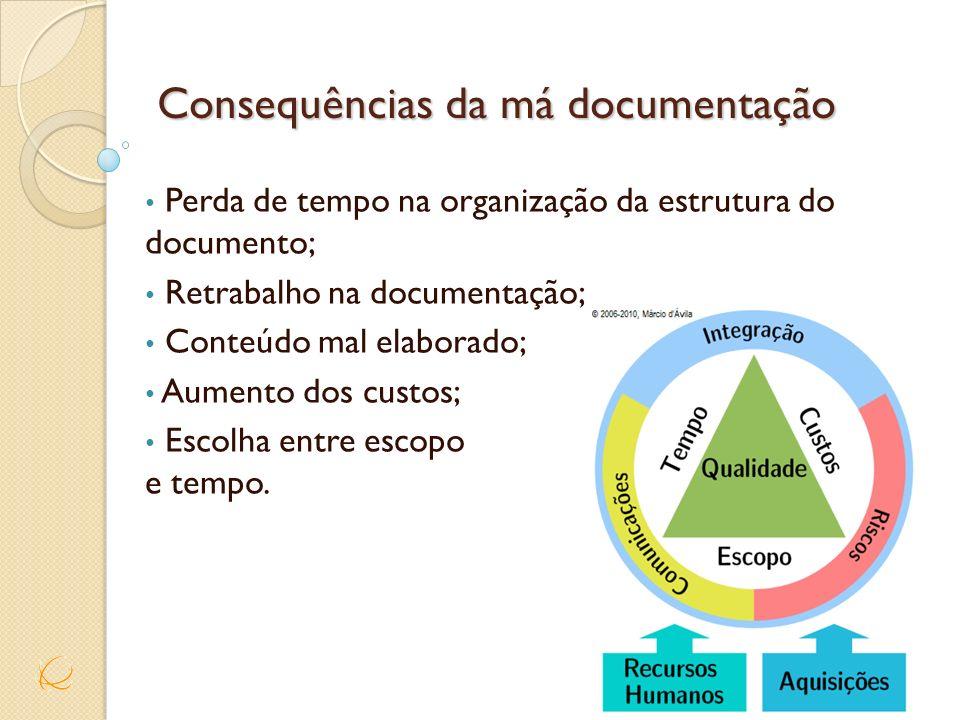 Consequências da má documentação Perda de tempo na organização da estrutura do documento; Retrabalho na documentação; Conteúdo mal elaborado; Aumento