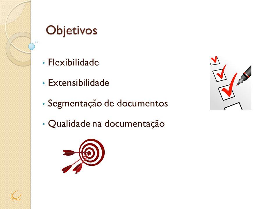 Definição das Entidades Usuário Equipe Modelo Projeto Artefato Membro TipoMembro Serviço
