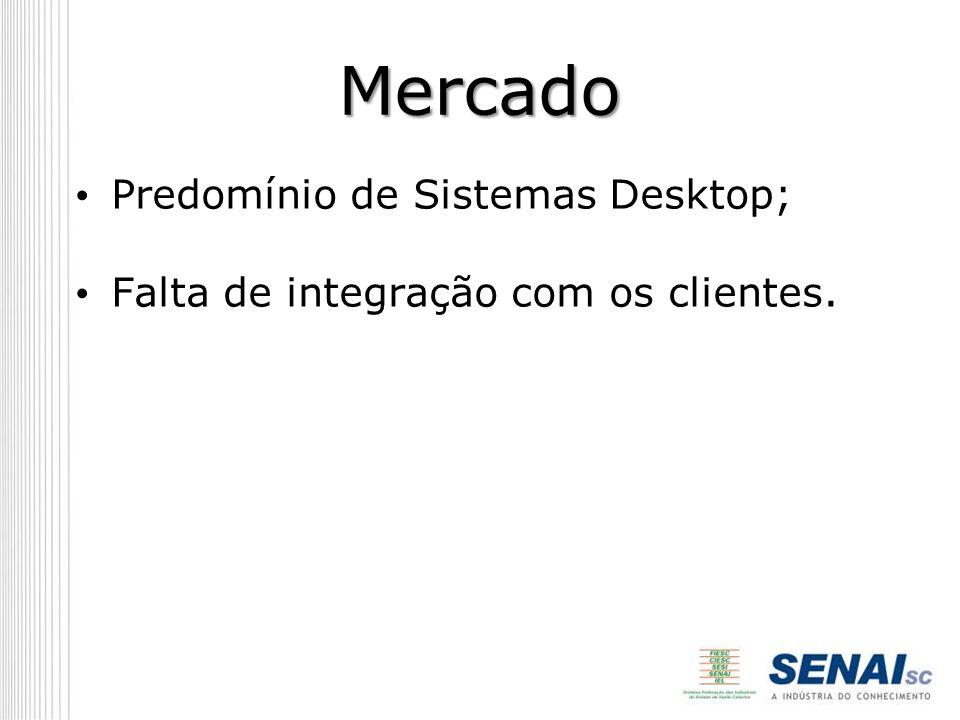Mercado Predomínio de Sistemas Desktop; Falta de integração com os clientes.