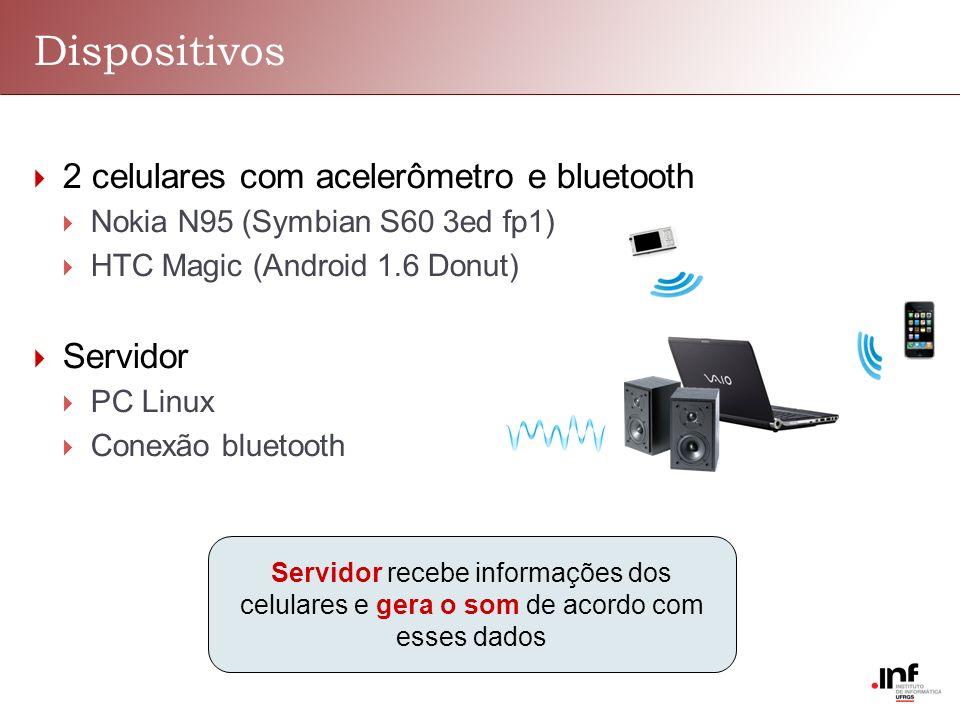 Dispositivos 2 celulares com acelerômetro e bluetooth Nokia N95 (Symbian S60 3ed fp1) HTC Magic (Android 1.6 Donut) Servidor PC Linux Conexão bluetooth Servidor recebe informações dos celulares e gera o som de acordo com esses dados