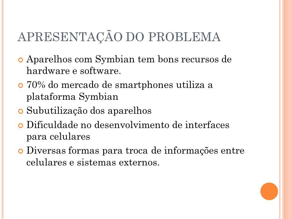 Aparelhos com Symbian tem bons recursos de hardware e software.