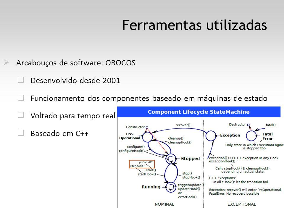 Ferramentas utilizadas Arcabouços de software: OROCOS Desenvolvido desde 2001 Funcionamento dos componentes baseado em máquinas de estado Voltado para tempo real Baseado em C++
