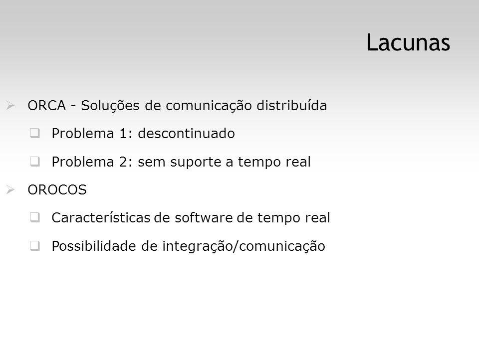 Lacunas ORCA - Soluções de comunicação distribuída Problema 1: descontinuado Problema 2: sem suporte a tempo real OROCOS Características de software de tempo real Possibilidade de integração/comunicação