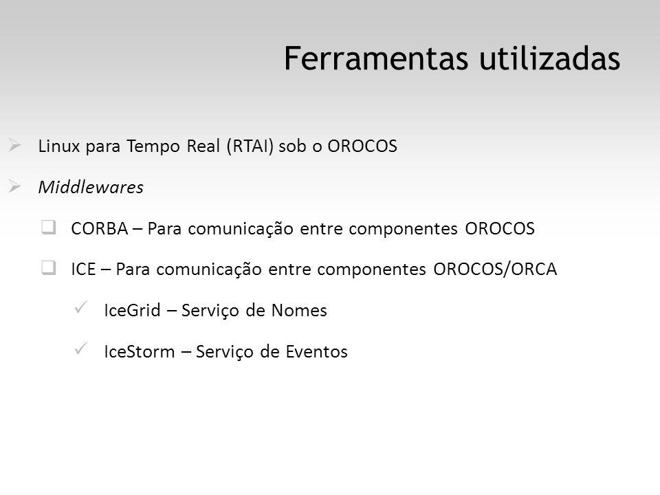 Ferramentas utilizadas Linux para Tempo Real (RTAI) sob o OROCOS Middlewares CORBA – Para comunicação entre componentes OROCOS ICE – Para comunicação entre componentes OROCOS/ORCA IceGrid – Serviço de Nomes IceStorm – Serviço de Eventos