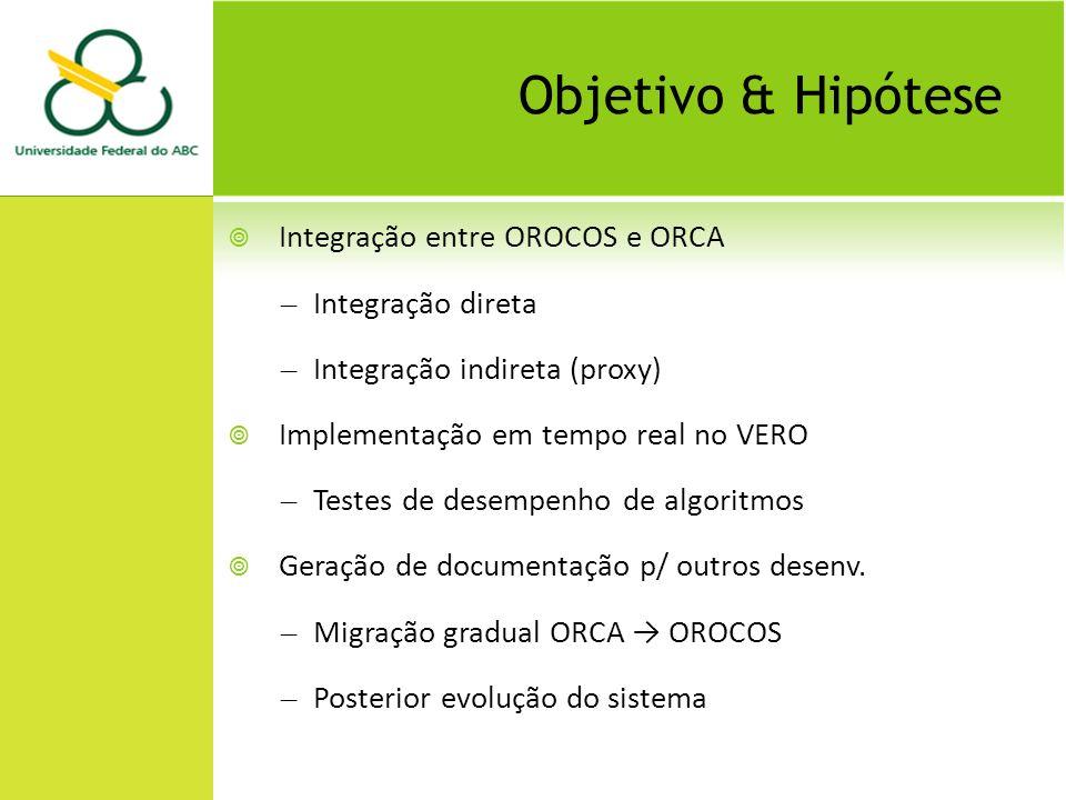 Objetivo & Hipótese Integração entre OROCOS e ORCA – Integração direta – Integração indireta (proxy) Implementação em tempo real no VERO – Testes de desempenho de algoritmos Geração de documentação p/ outros desenv.