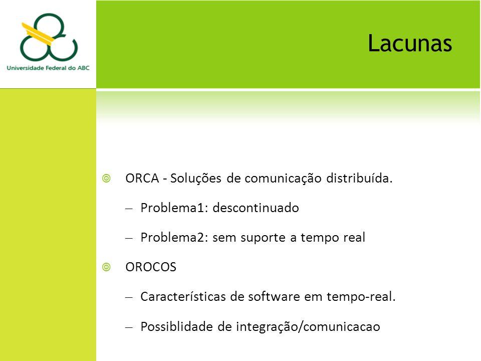 Lacunas ORCA - Soluções de comunicação distribuída. – Problema1: descontinuado – Problema2: sem suporte a tempo real OROCOS – Características de softw