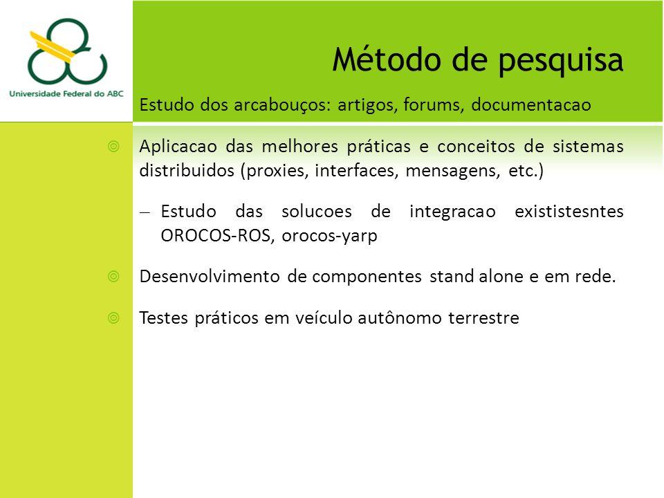 Método de pesquisa Estudo dos arcabouços: artigos, forums, documentacao Aplicacao das melhores práticas e conceitos de sistemas distribuidos (proxies,