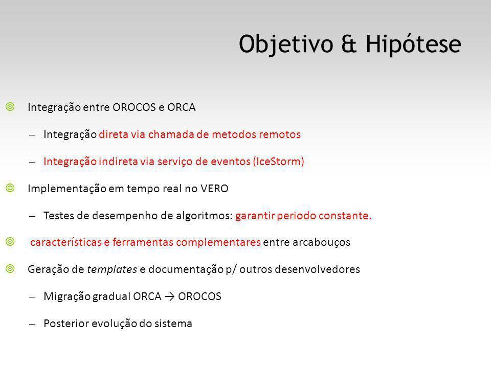 Objetivo & Hipótese Integração entre OROCOS e ORCA – Integração direta via chamada de metodos remotos – Integração indireta via serviço de eventos (Ic