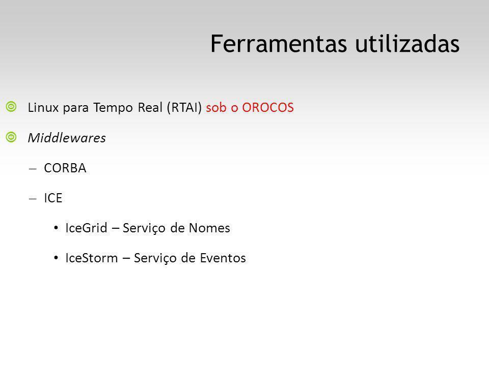 Ferramentas utilizadas Linux para Tempo Real (RTAI) sob o OROCOS Middlewares – CORBA – ICE IceGrid – Serviço de Nomes IceStorm – Serviço de Eventos