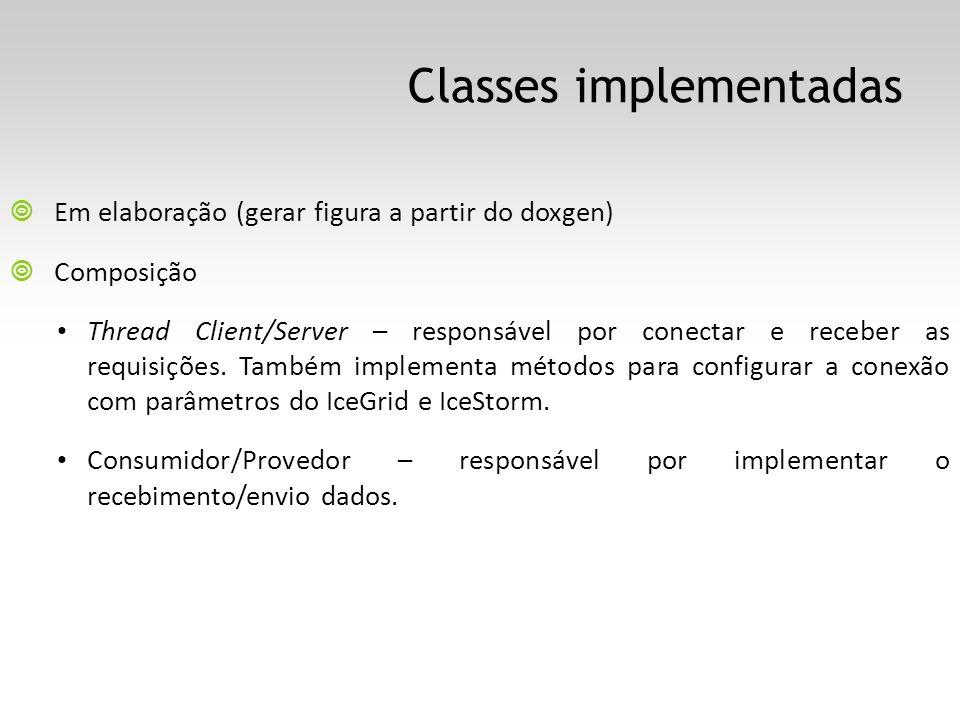 Classes implementadas Em elaboração (gerar figura a partir do doxgen) Composição Thread Client/Server – responsável por conectar e receber as requisições.