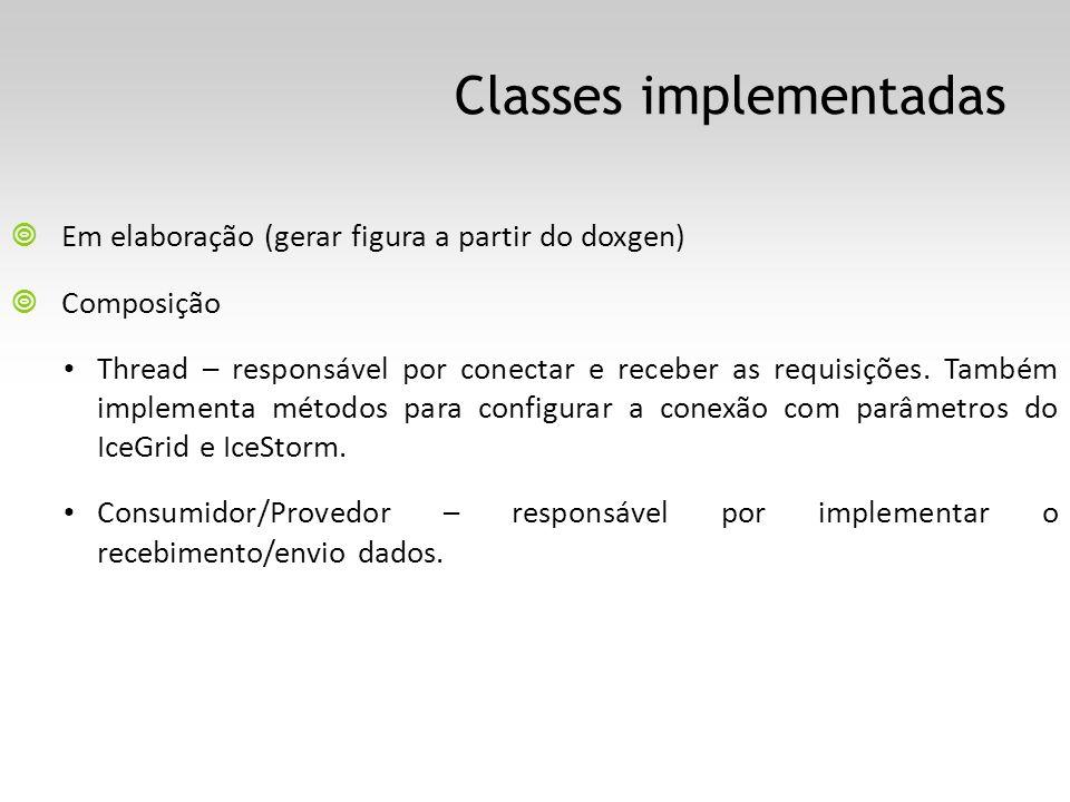 Classes implementadas Em elaboração (gerar figura a partir do doxgen) Composição Thread – responsável por conectar e receber as requisições. Também im