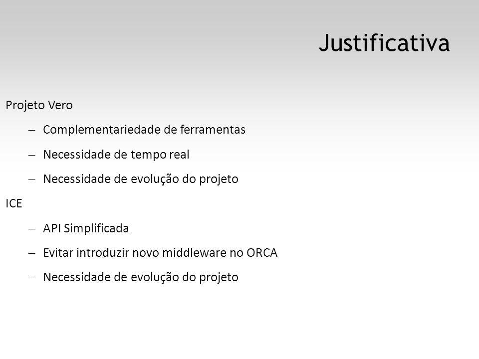 Justificativa Projeto Vero – Complementariedade de ferramentas – Necessidade de tempo real – Necessidade de evolução do projeto ICE – API Simplificada – Evitar introduzir novo middleware no ORCA – Necessidade de evolução do projeto