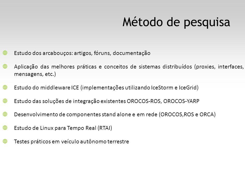 Método de pesquisa Estudo dos arcabouços: artigos, fóruns, documentação Aplicação das melhores práticas e conceitos de sistemas distribuídos (proxies, interfaces, mensagens, etc.) Estudo do middleware ICE (implementações utilizando IceStorm e IceGrid) Estudo das soluções de integração existentes OROCOS-ROS, OROCOS-YARP Desenvolvimento de componentes stand alone e em rede (OROCOS,ROS e ORCA) Estudo de Linux para Tempo Real (RTAI) Testes práticos em veículo autônomo terrestre