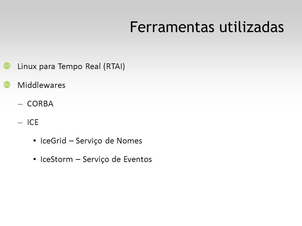 Ferramentas utilizadas Linux para Tempo Real (RTAI) Middlewares – CORBA – ICE IceGrid – Serviço de Nomes IceStorm – Serviço de Eventos