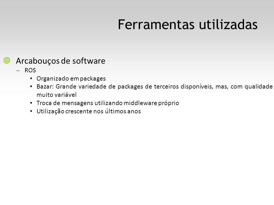 Ferramentas utilizadas Arcabouços de software – ROS Organizado em packages Bazar: Grande variedade de packages de terceiros disponíveis, mas, com qual