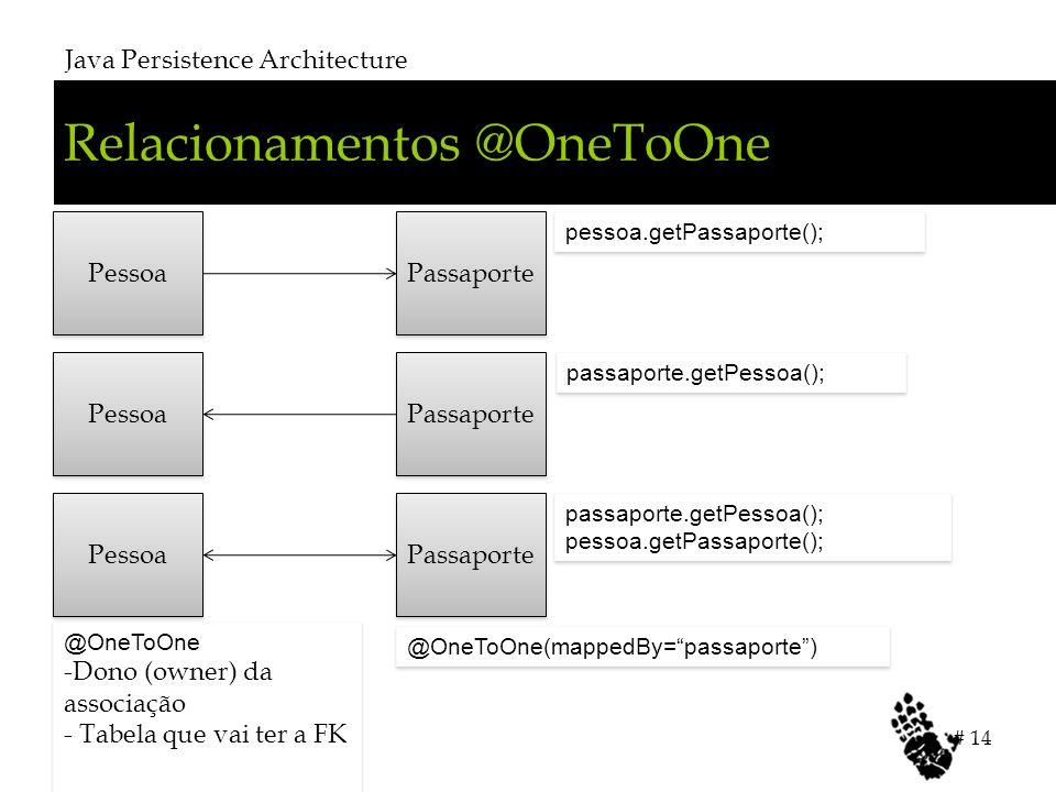 Relacionamentos @OneToOne Java Persistence Architecture # 14 Pessoa Passaporte Pessoa Passaporte Pessoa Passaporte pessoa.getPassaporte(); passaporte.getPessoa(); pessoa.getPassaporte(); passaporte.getPessoa(); pessoa.getPassaporte(); @OneToOne(mappedBy=passaporte) @OneToOne -Dono (owner) da associação - Tabela que vai ter a FK @OneToOne -Dono (owner) da associação - Tabela que vai ter a FK