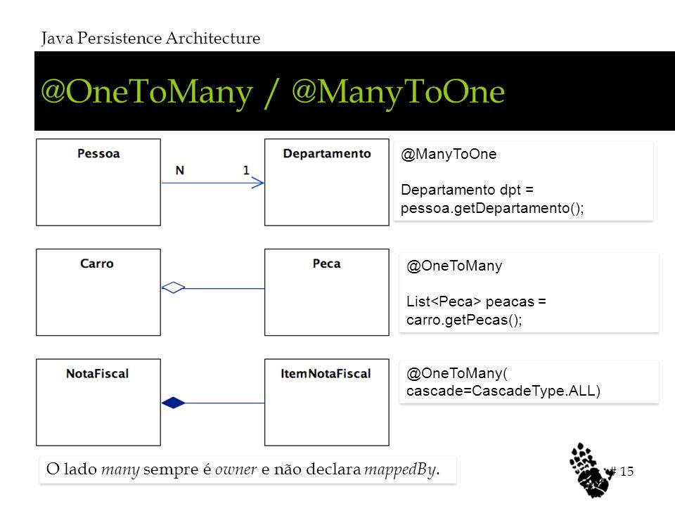 @OneToMany / @ManyToOne Java Persistence Architecture # 15 @ManyToOne Departamento dpt = pessoa.getDepartamento(); @ManyToOne Departamento dpt = pessoa.getDepartamento(); @OneToMany List peacas = carro.getPecas(); @OneToMany List peacas = carro.getPecas(); @OneToMany( cascade=CascadeType.ALL) @OneToMany( cascade=CascadeType.ALL) O lado many sempre é owner e não declara mappedBy.
