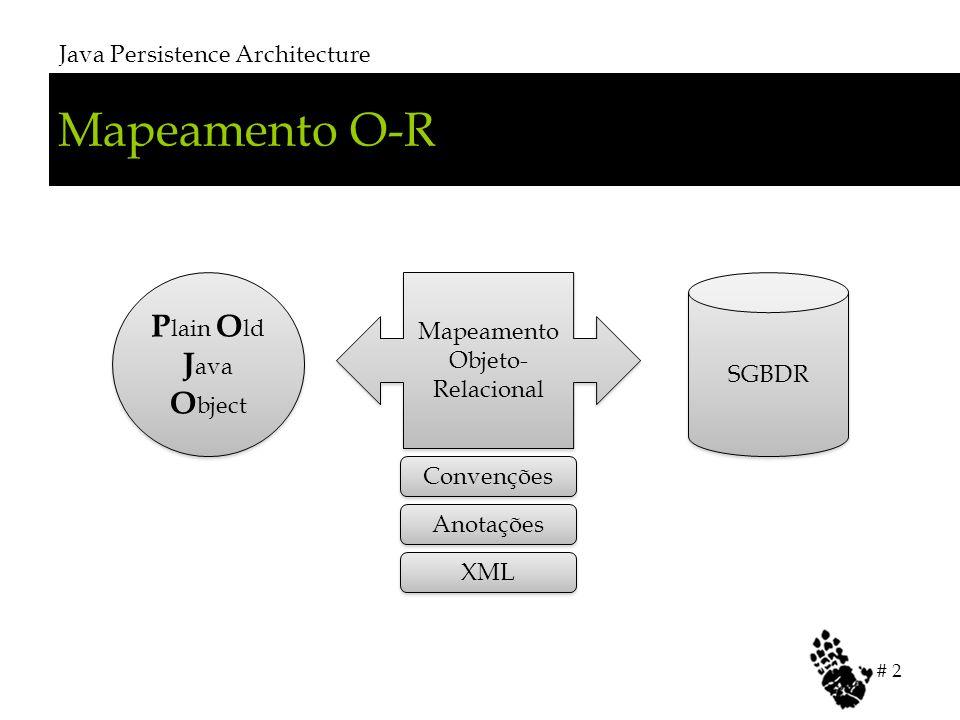 Mapeamento O-R Java Persistence Architecture # 2 P lain O ld J ava O bject P lain O ld J ava O bject Mapeamento Objeto- Relacional SGBDR Anotações XML Convenções