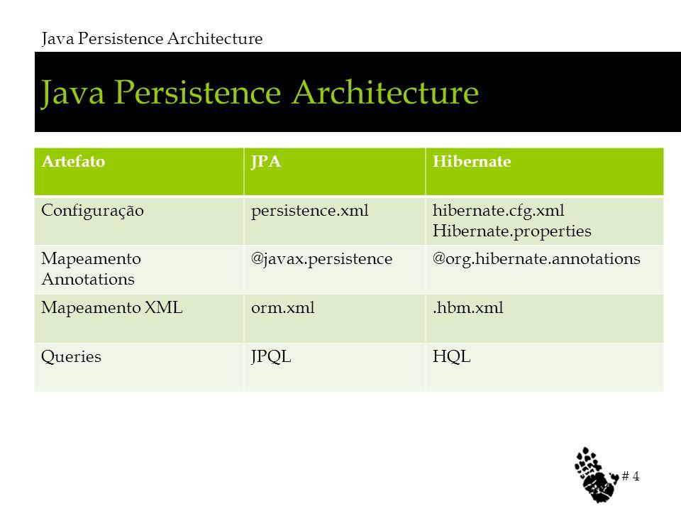 Java Persistence Architecture # 4 ArtefatoJPAHibernate Configuraçãopersistence.xmlhibernate.cfg.xml Hibernate.properties Mapeamento Annotations @javax.persistence@org.hibernate.annotations Mapeamento XMLorm.xml.hbm.xml QueriesJPQLHQL