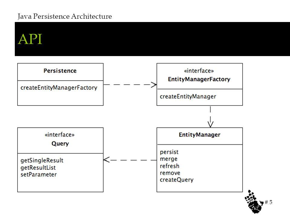 Ciclo de vida de entidades EstadoContexto Persistente IDExemplo Novo (new)Não ent = new Entidade(); Gerenciado (managed)Sim em.persist(ent); Desvinculado (detached)NãoSimem.close(); Removido (removed)Sim em.remove(ent); Java Persistence Architecture # 6