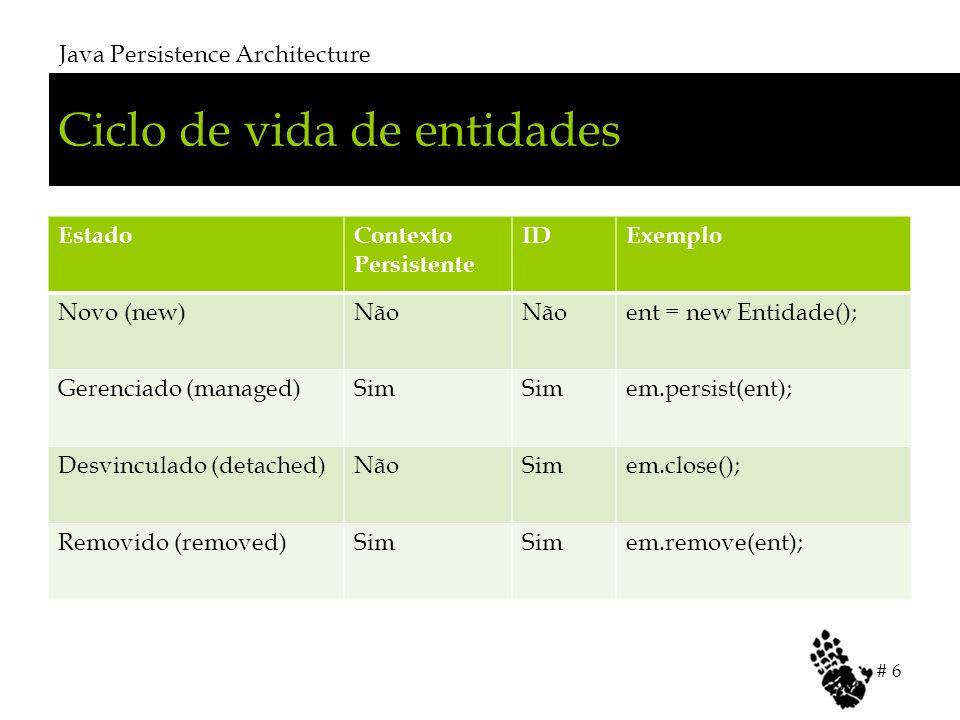 Ciclo de vida de entidades Java Persistence Architecture # 7