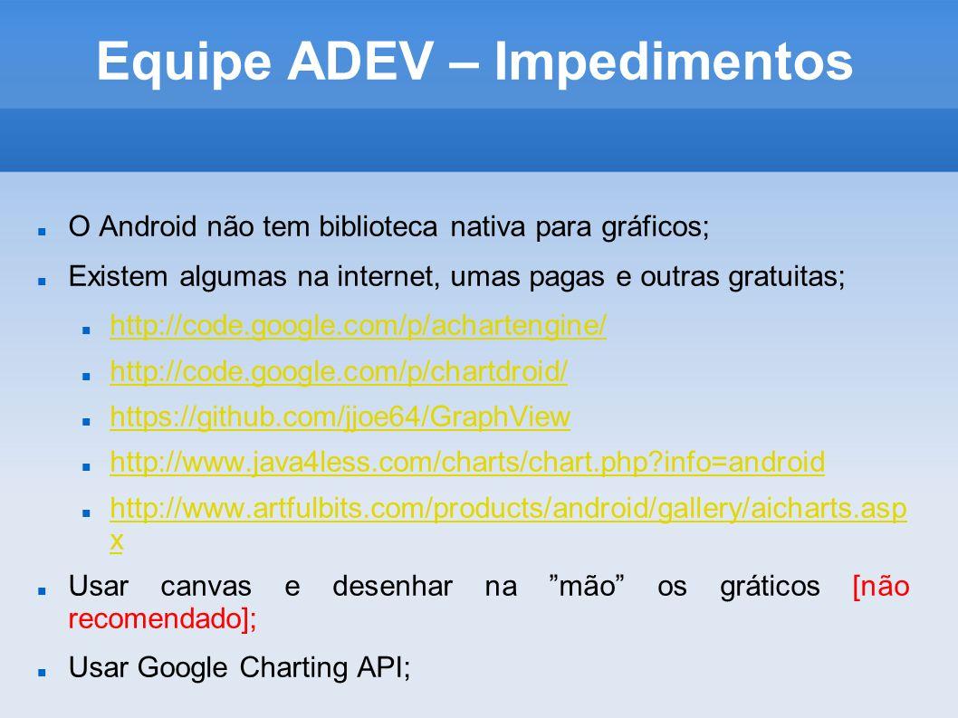 Equipe ADEV – Impedimentos O Android não tem biblioteca nativa para gráficos; Existem algumas na internet, umas pagas e outras gratuitas; http://code.