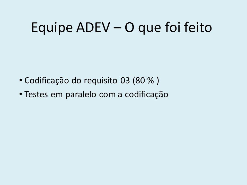 Equipe ADEV – O que foi feito Codificação do requisito 03 (80 % ) Testes em paralelo com a codificação