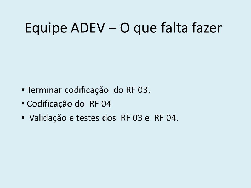Equipe ADEV – O que falta fazer Terminar codificação do RF 03.