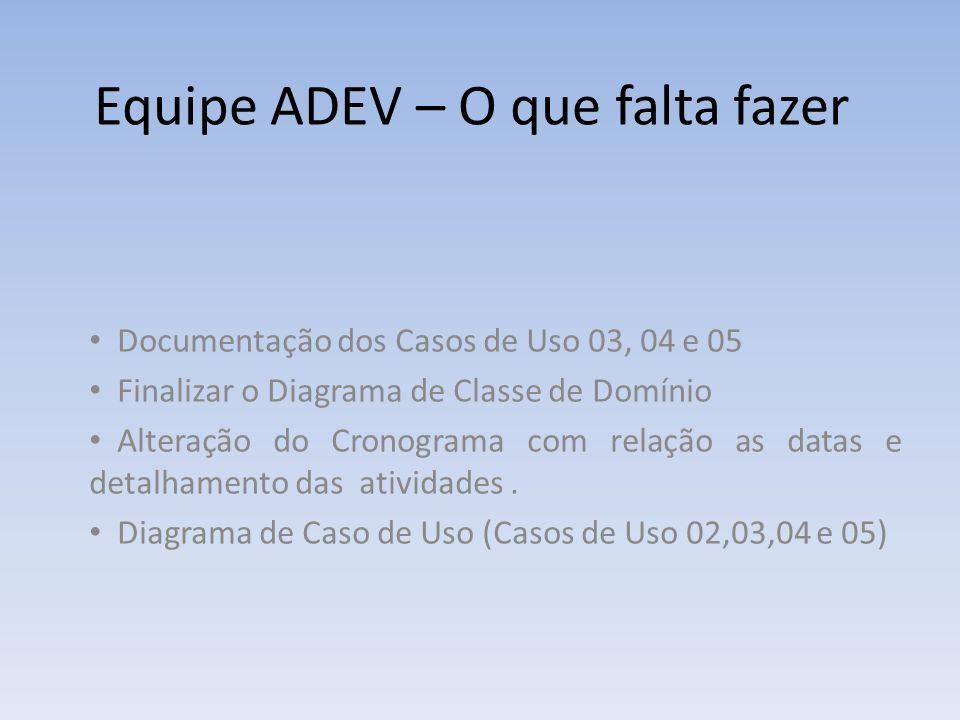Equipe ADEV – O que falta fazer Documentação dos Casos de Uso 03, 04 e 05 Finalizar o Diagrama de Classe de Domínio Alteração do Cronograma com relaçã