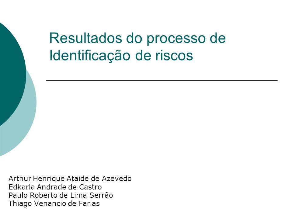 Resultados do processo de Identificação de riscos Arthur Henrique Ataide de Azevedo Edkarla Andrade de Castro Paulo Roberto de Lima Serrão Thiago Vena