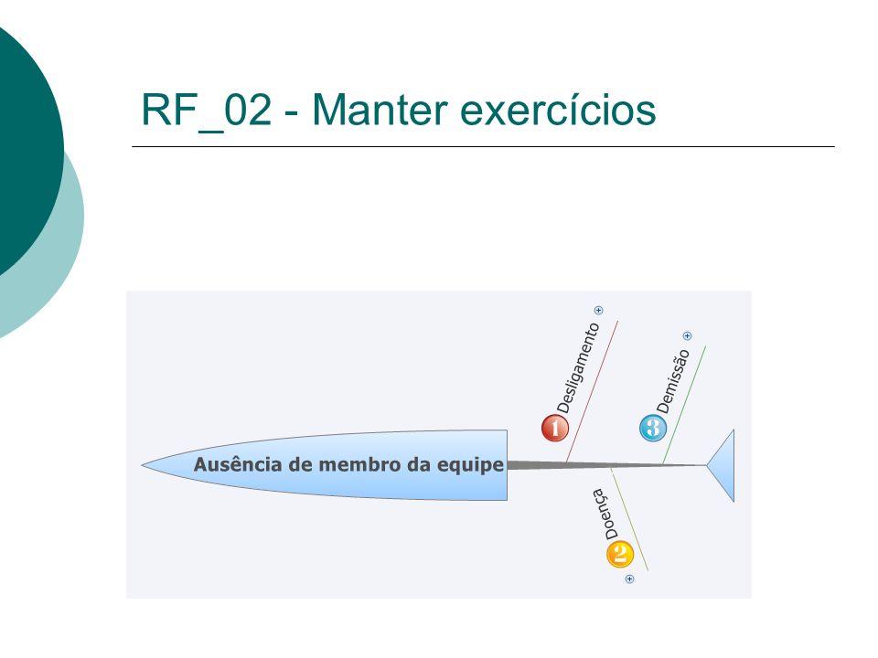 RF_02 - Manter exercícios