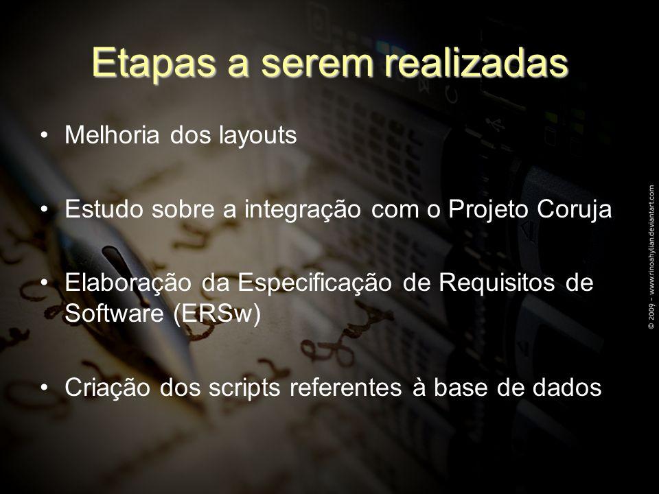 Etapas a serem realizadas Melhoria dos layouts Estudo sobre a integração com o Projeto Coruja Elaboração da Especificação de Requisitos de Software (ERSw) Criação dos scripts referentes à base de dados