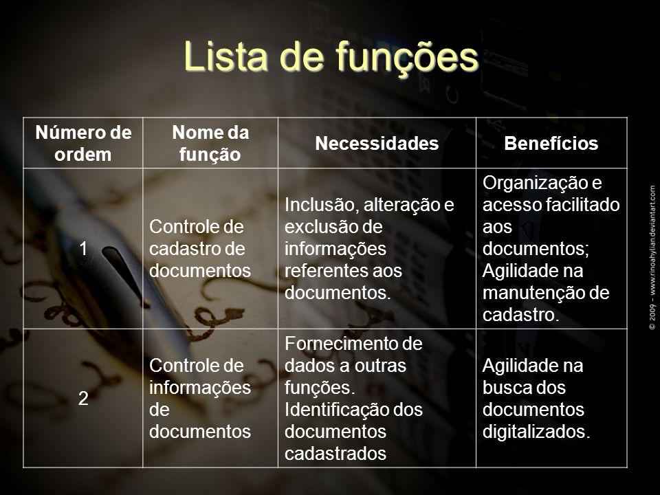 Número de ordem Nome da função NecessidadesBenefícios 1 Controle de cadastro de documentos Inclusão, alteração e exclusão de informações referentes aos documentos.