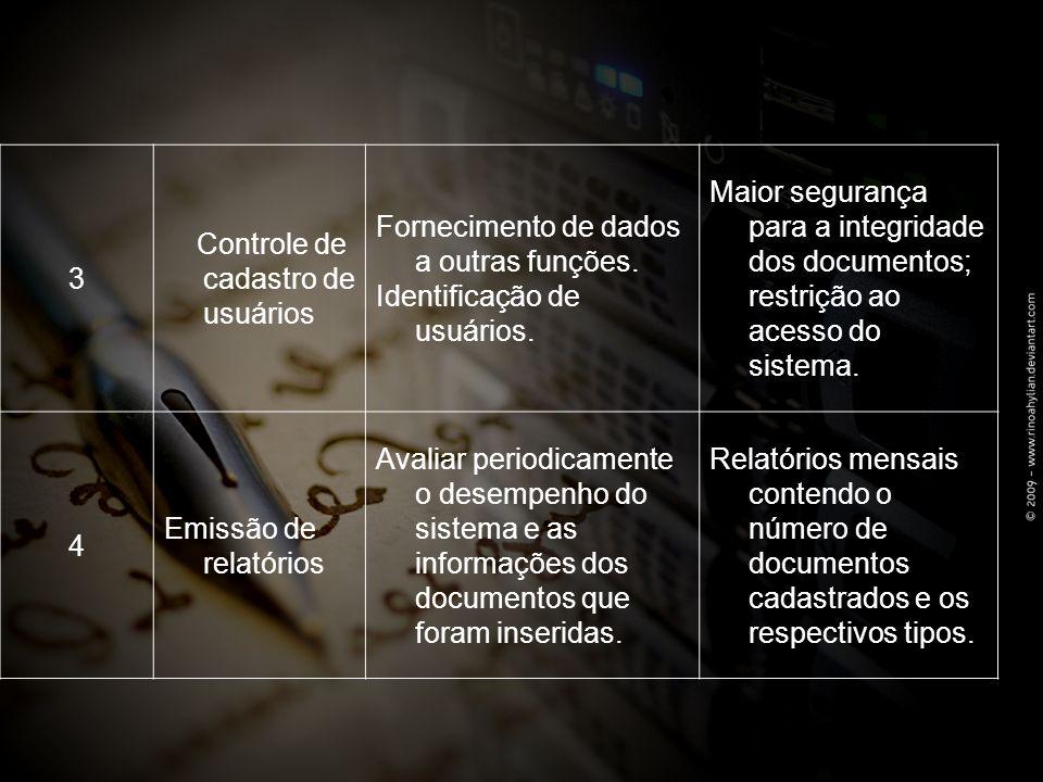 3 Controle de cadastro de usuários Fornecimento de dados a outras funções.
