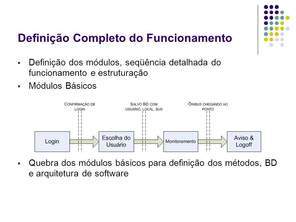 Definição Completo do Funcionamento Definição dos módulos, seqüência detalhada do funcionamento e estruturação Módulos Básicos Quebra dos módulos bási