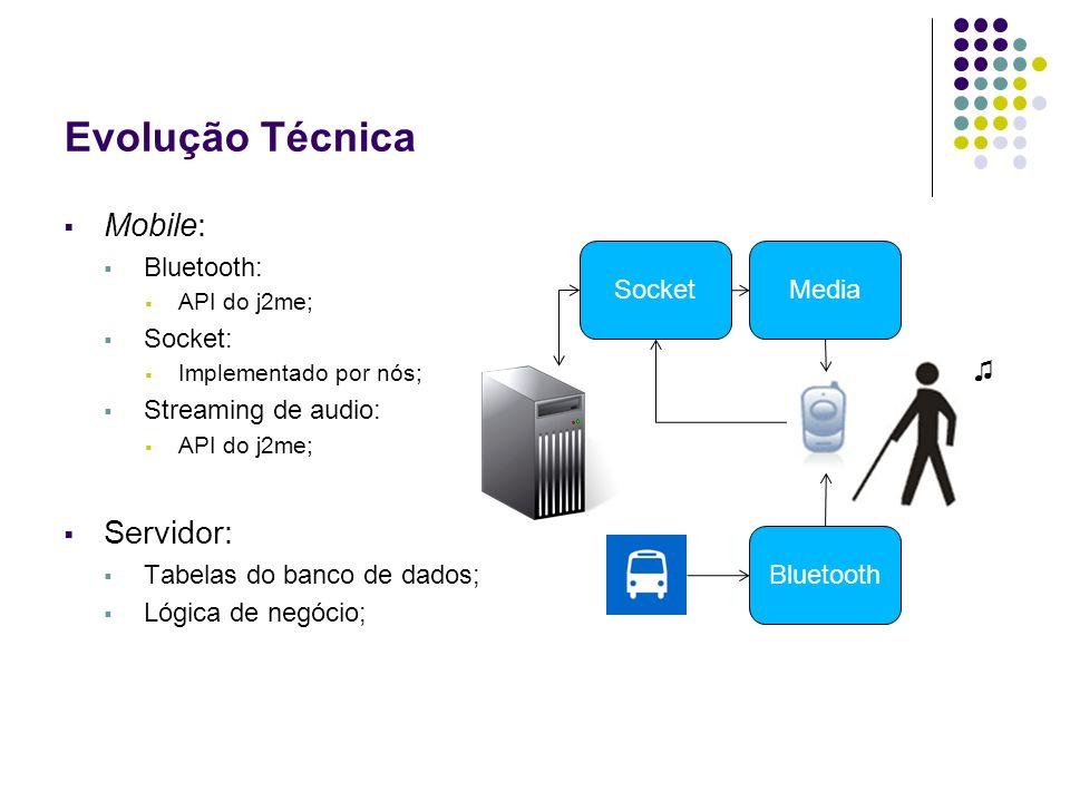 Evolução Técnica Mobile: Bluetooth: API do j2me; Socket: Implementado por nós; Streaming de audio: API do j2me; Servidor: Tabelas do banco de dados; L